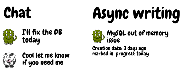 Async chat example